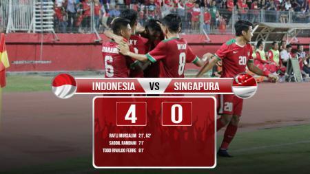 Hasil pertandingan Indonesia U-19 vs Singapura U-19. - INDOSPORT