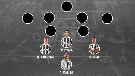 Formasi 4-2-3-1 Juventus jika Cristiano Ronaldo resmi gabung.