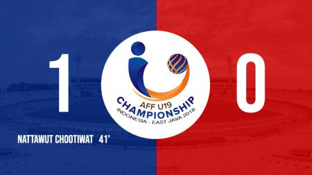 Babak pertama laga Thailand U-19 vs Indonesia U-19. - INDOSPORT
