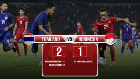 Hasil pertandingan Thailand U-19 vs Indonesia U-19.