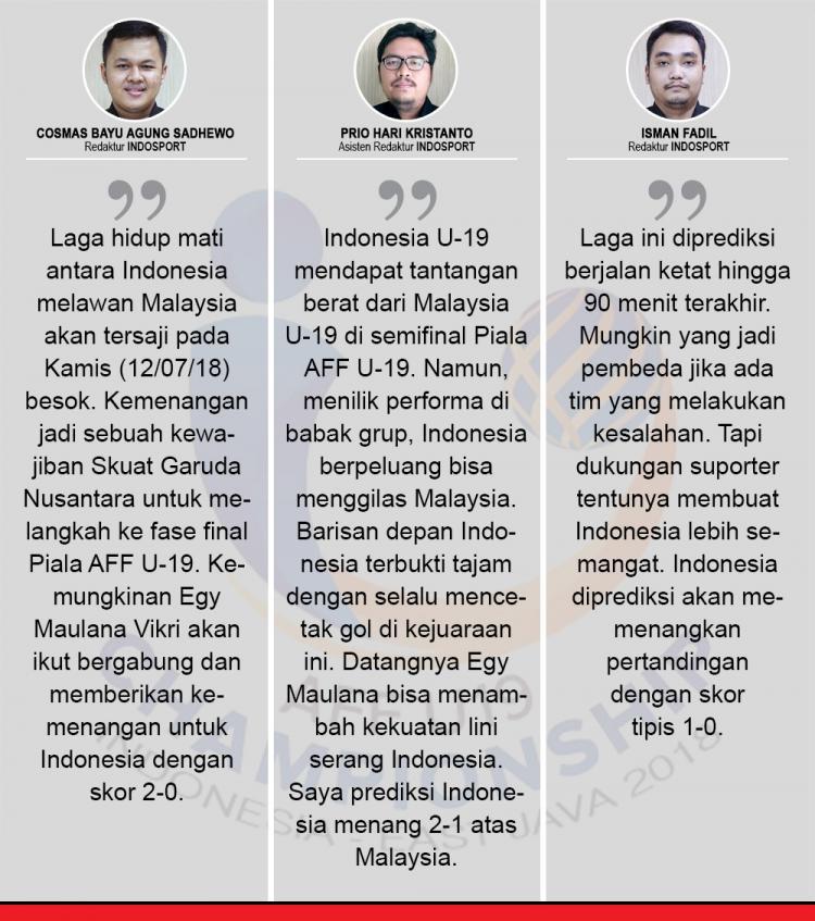 Prediksi Indosport Indonesia u19 vs Malaysia U19 Copyright: Indosport.com