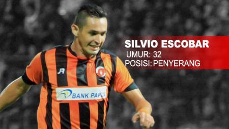 Penyerang Perseru Serui, Silvio Escobar. - INDOSPORT