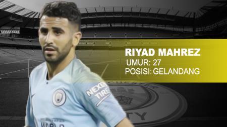Gelandang Manchester City Riyad Mahrez. - INDOSPORT