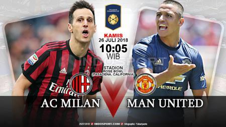 AC Milan vs Manchester United - INDOSPORT