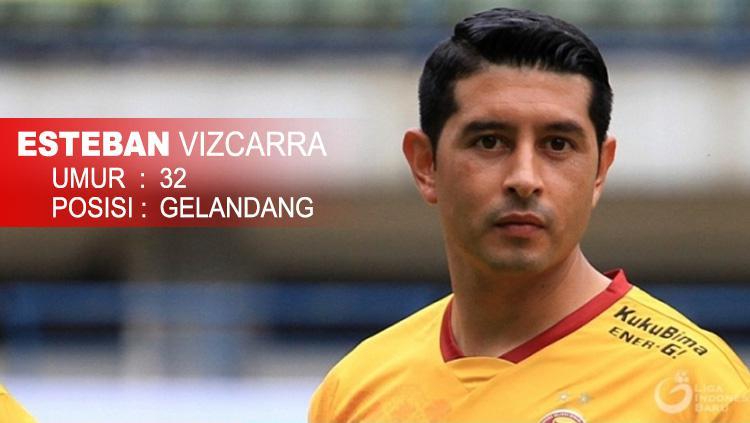 Sriwijaya FCl (Esteban Vizcarra) Copyright: Indosport.com