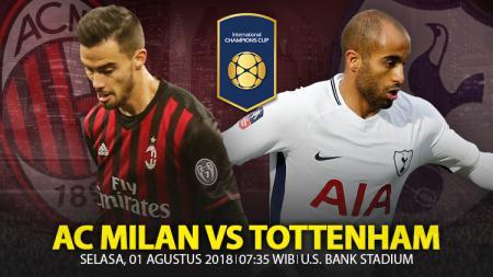 Tottenham Hotspur vs AC Milan. - INDOSPORT