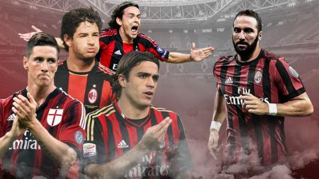 3 Bintang AC Milan Gagal Total dengan nomor punggung warisan Filippo Inzaghi. - INDOSPORT