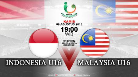 Indonesia U16 vs Malaysia U16 (Prediksi) - INDOSPORT