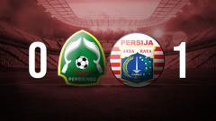 Indosport - Babak pertama Persikabo Bogor vs Persija Jakarta.
