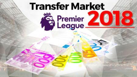 Ilustrasi Bursa Transfer. - INDOSPORT