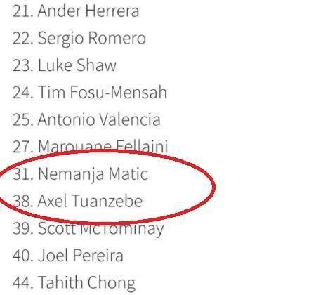 Nomor punggung Matteo Darmian tidak dicantumkan dalam skuat Man United musim ini. Copyright: The Sun