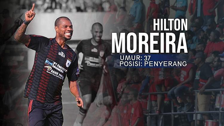 PS TIRA vs Persipura Jayapura Hilton Moreira. Copyright: INDOSPORT