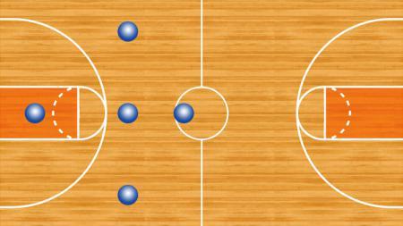 Formasi Basket. - INDOSPORT
