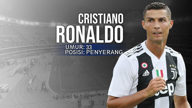 Chievo vs Juventus Cristiano Ronaldo. Copyright: INDOSPORT