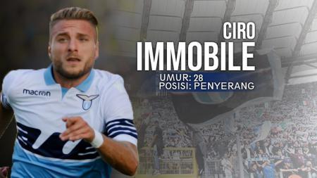 Striker Lazio, Ciro Immobile. - INDOSPORT