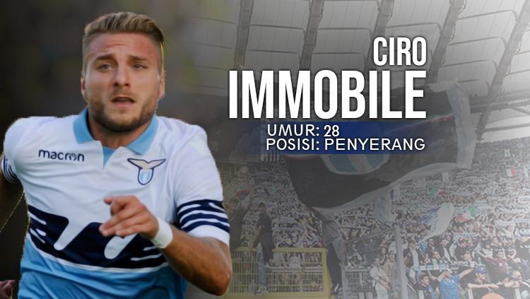 Lazio vs Napoli Ciro Immobile. Copyright: INDOSPORT