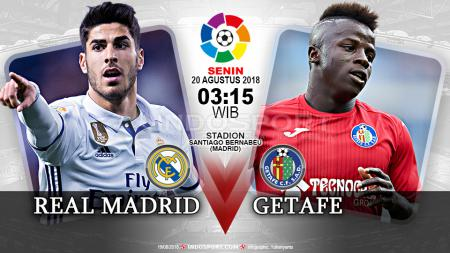 Real Madrid vs Getafe (Prediksi) - INDOSPORT