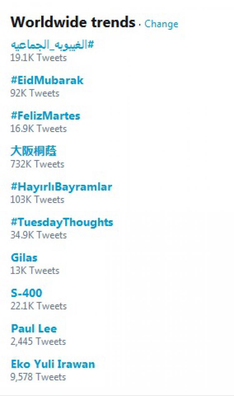 Eko Yuli Irawan dalam trending topic dunia. Copyright: Twitter.com