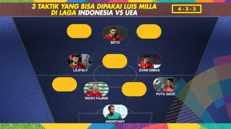 Starting Timnas Indonesia melawan UEA U23. - INDOSPORT