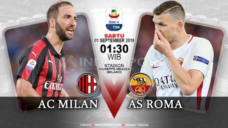 AC Milan vs AS Roma (Prediksi) - INDOSPORT