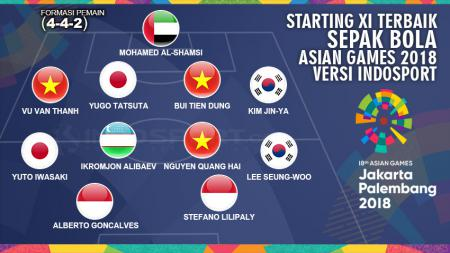 Starting XI Terbaik Sepak Bola Asian Games 2018 versi INDOSPORT - INDOSPORT