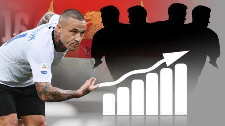 Lima pemain keturunan Indonesia yang memiliki harga tinggi di dunia, salah satunya Radja Nainggolan. - INDOSPORT