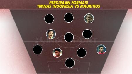 Perkiraan formasi Timnas Indonesia vs Mauritius. - INDOSPORT
