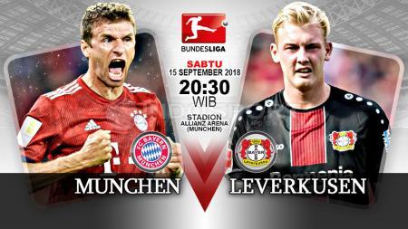 Bayern Munchen vs Bayer Leverkusen (Prediksi) - INDOSPORT