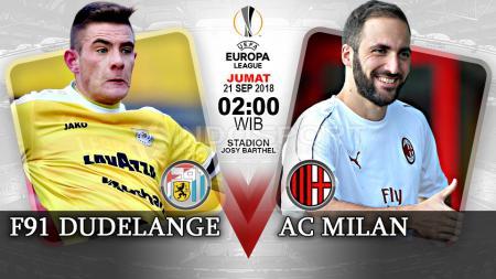 F91 Dudelange vs AC Milan. - INDOSPORT