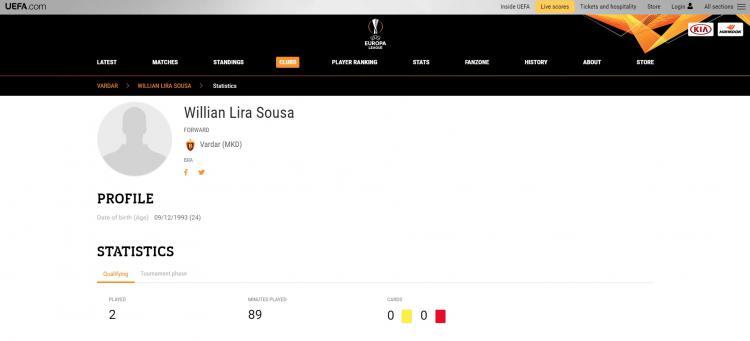 Statistik Mantan Pemain Barito Putera, Willian Lira di Europa League Copyright: UEFA