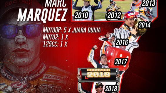 Marc Marquez juara dunia MotoGP 2018. Copyright: Grafis:Yanto/Indosport.com