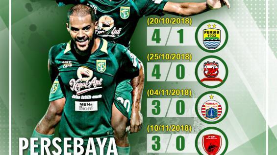 Persebaya Specialis Tebas Club Copyright: Grafis:Yanto/Indosport.com