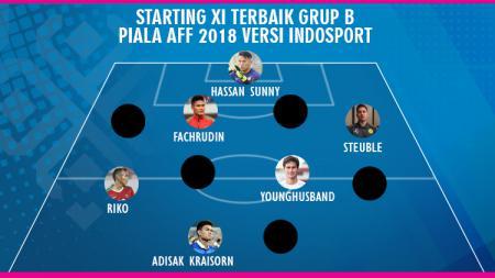 Starting XI Terbaik Grup B Piala AFF 2018 Versi INDOSPORT - INDOSPORT