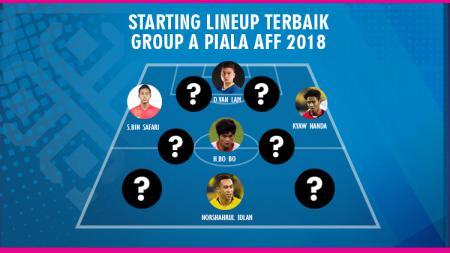 STARTING LINEUP TERBAIK GROUP A PIALA AFF 2018 - INDOSPORT