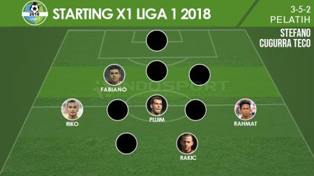Starting x1 Line UP Liga 1 2018 - INDOSPORT