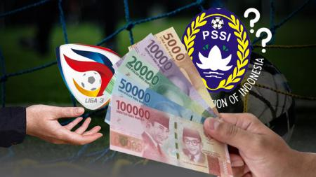 Ilustrasi match fixing di Liga 3. - INDOSPORT