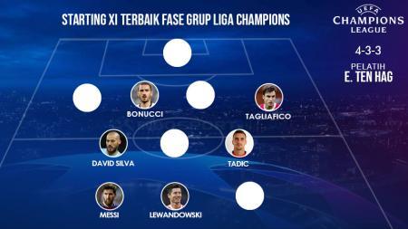 Starting XI terbaik fase grup Liga Champions - INDOSPORT