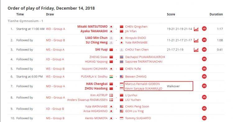 Ganda putra Indonesia, Kevin Sanjaya Sukamuljo/Marcus Fernaldi Gideon mundur dari turnamen. Copyright: BWF
