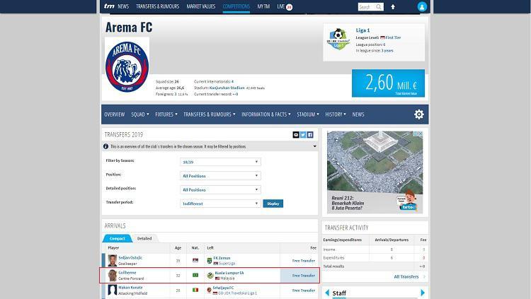 Guilherme de Paula tercantum di skuat Arema FC dalam situs Transfermarkt Copyright: transfermarkt.com