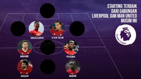 Starting terbaik dari gabungan Liverpool vs Man United Musim Ini - INDOSPORT