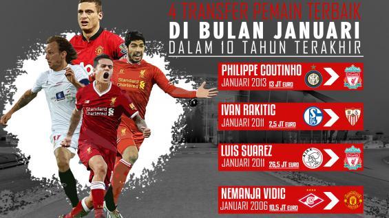4 Transfer Musim Dingin Terbaik selama 10 Tahun Terakhir Copyright: Agil Mubarok/Indosport
