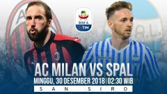 Indosport - Prediksi pertandingan AC Milan vs Spal