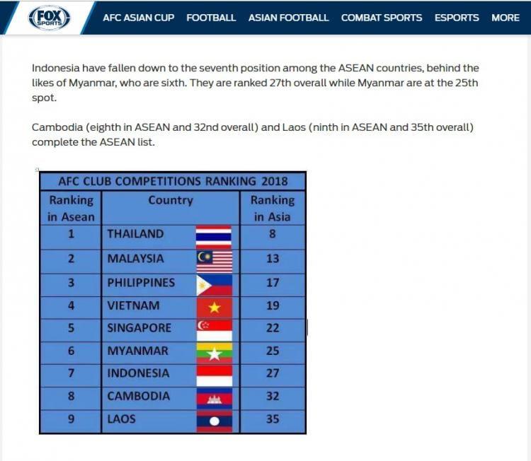 Peringkat Liga Indonesia di Asia Copyright: FoxSports