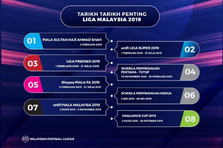 Jadwal Liga Malaysia Copyright: LigaMalaysia