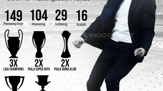 Zinedine Zidane Copyright: Eli Suhaeli/INDOSPORT