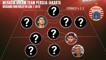 Meracik Dream Team Persija Jakarta Bersama Ivan Kolev di Liga 1 2019