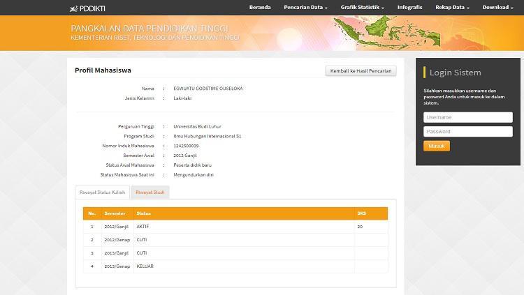 Godstime Ouseloka tercatat di situs PPDIKTI Copyright: PPDIKTI