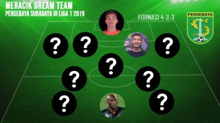 Meracik Dream Team Persebaya Surabaya di Liga 1 2019 - INDOSPORT