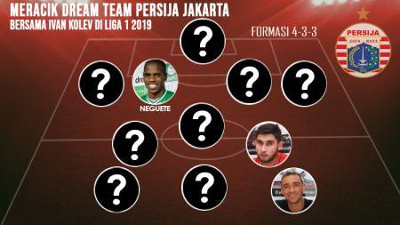 Meracik Dream Team Persija Jakarta - INDOSPORT