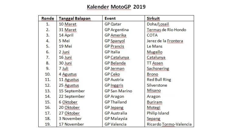 Kalender MotoGP 2019 Copyright: Crash Net